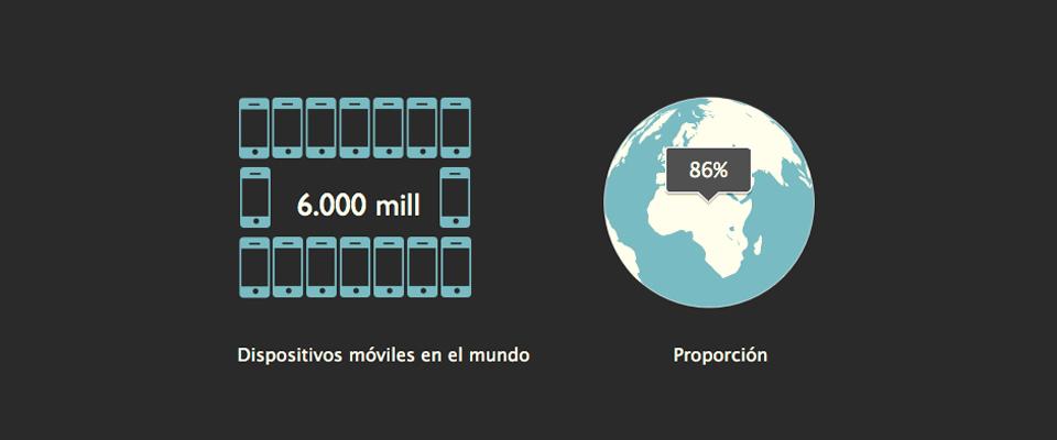 """Encuesta """"Apps en Museos y Centros Culturales de Ibero-América»"""